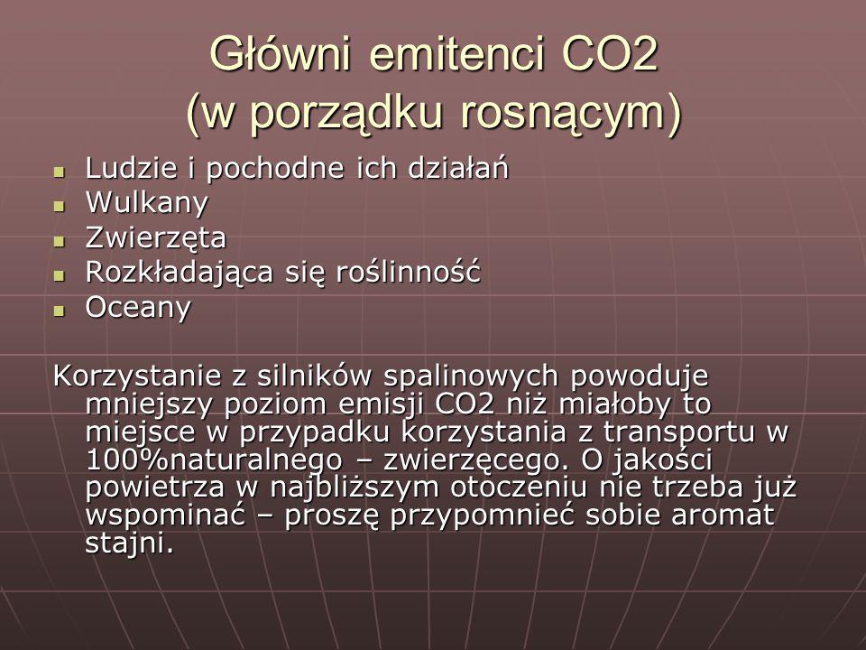 Główni emitenci CO2 (w porządku rosnącym)