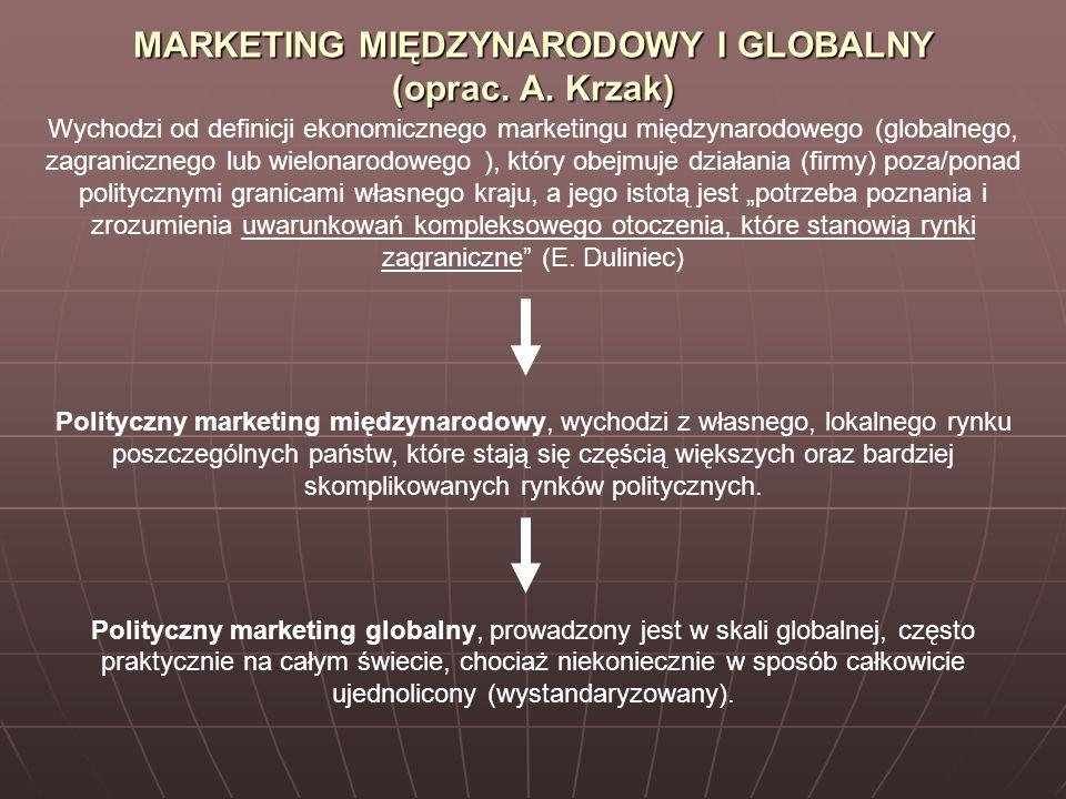 MARKETING MIĘDZYNARODOWY I GLOBALNY (oprac. A. Krzak)