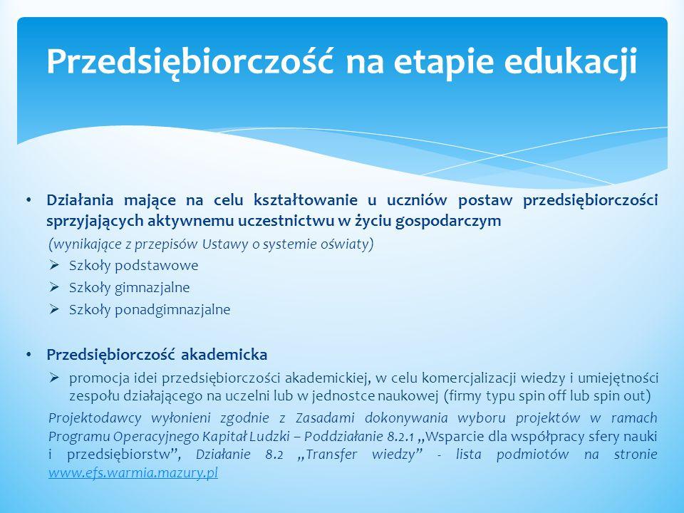 Przedsiębiorczość na etapie edukacji
