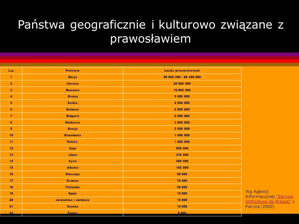 Państwa geograficznie i kulturowo związane z prawosławiem