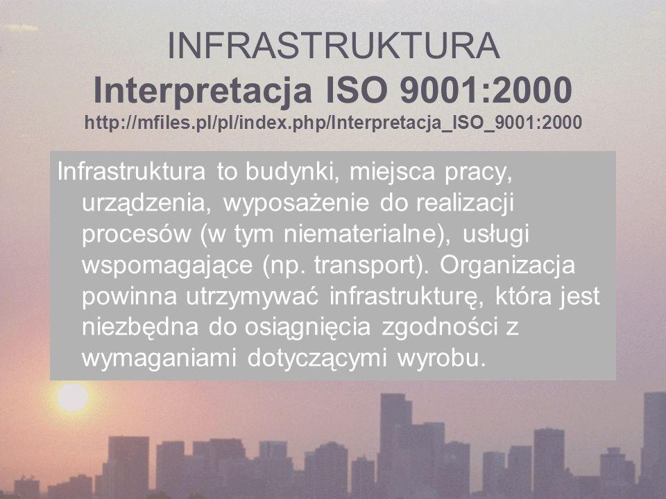 INFRASTRUKTURA Interpretacja ISO 9001:2000 http://mfiles. pl/pl/index