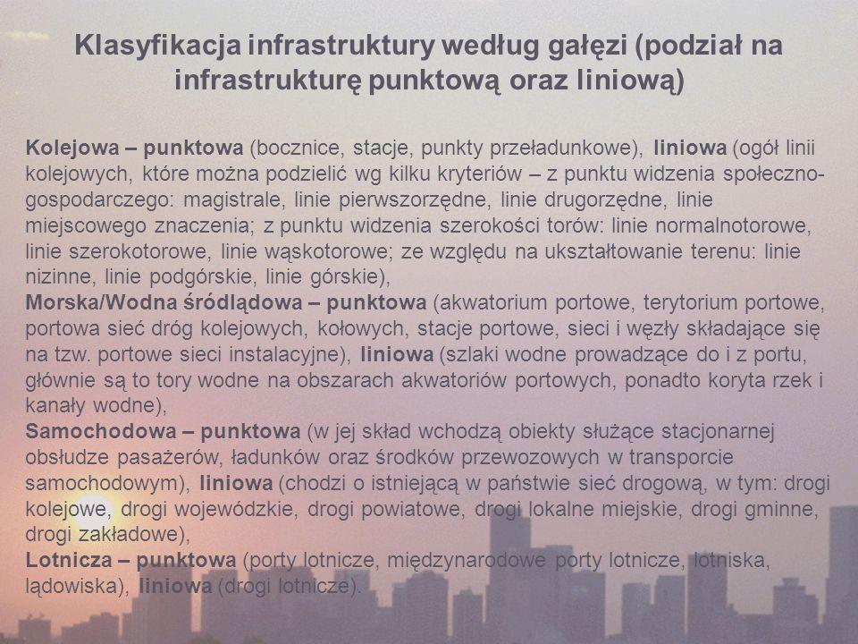 Klasyfikacja infrastruktury według gałęzi (podział na infrastrukturę punktową oraz liniową)