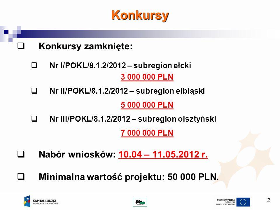 Konkursy Konkursy zamknięte: Nabór wniosków: 10.04 – 11.05.2012 r.