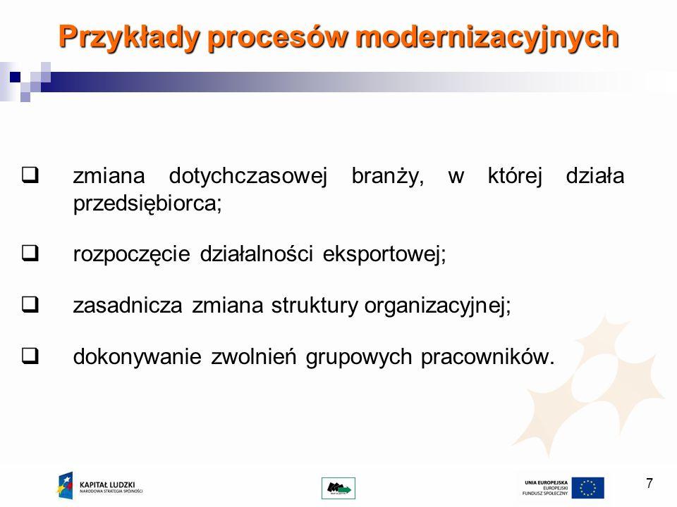 Przykłady procesów modernizacyjnych
