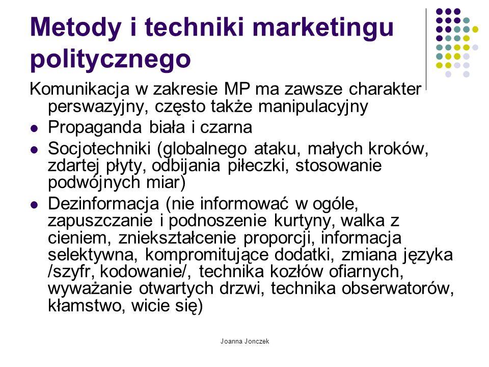 Metody i techniki marketingu politycznego