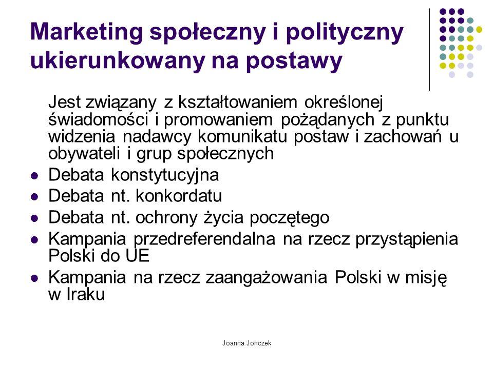 Marketing społeczny i polityczny ukierunkowany na postawy