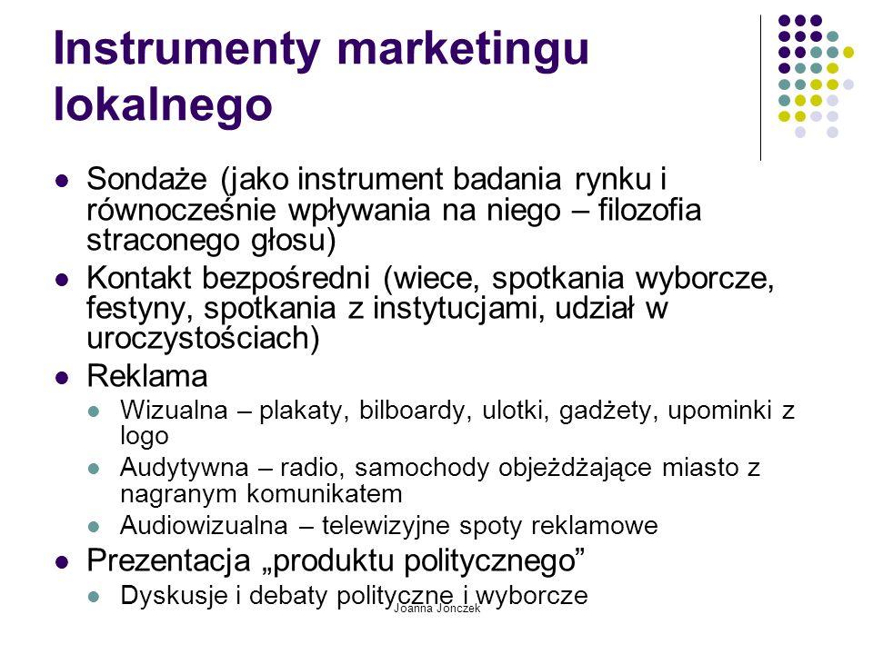 Instrumenty marketingu lokalnego