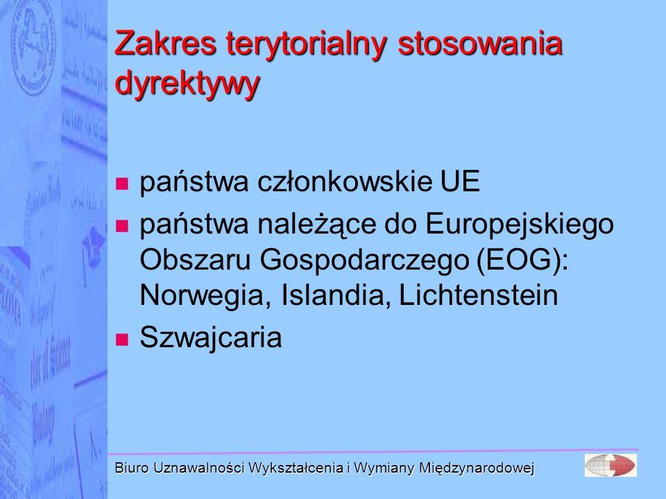 Zakres terytorialny stosowania dyrektywy