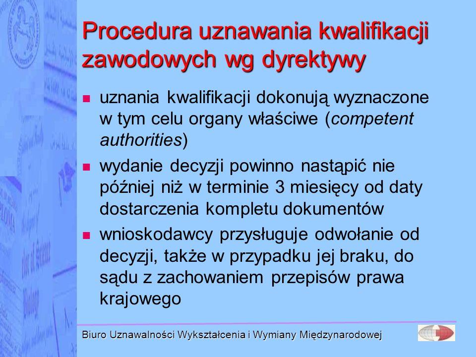 Procedura uznawania kwalifikacji zawodowych wg dyrektywy