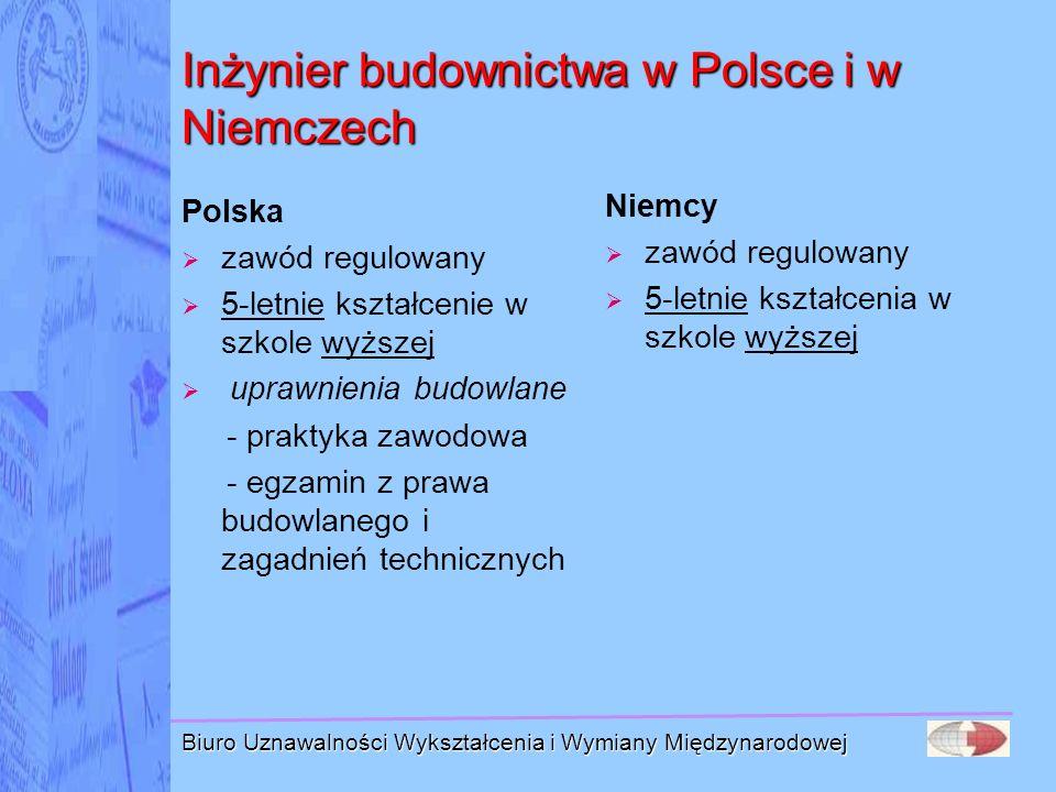 Inżynier budownictwa w Polsce i w Niemczech