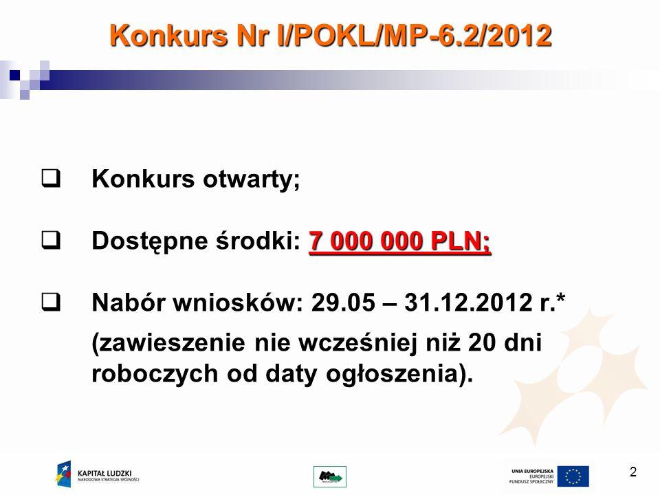 Konkurs Nr I/POKL/MP-6.2/2012