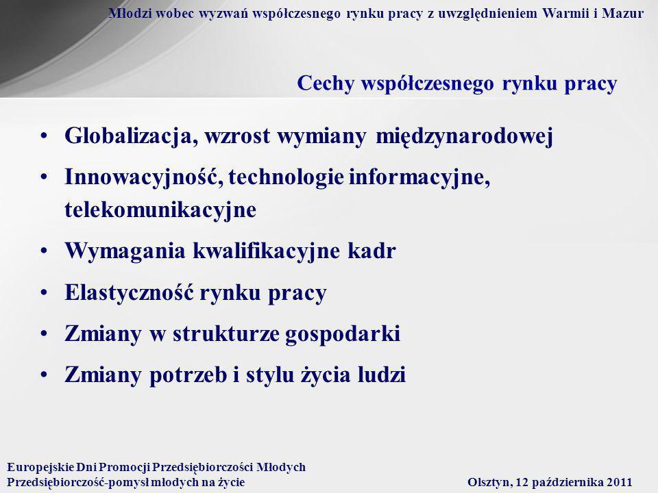 Cechy współczesnego rynku pracy