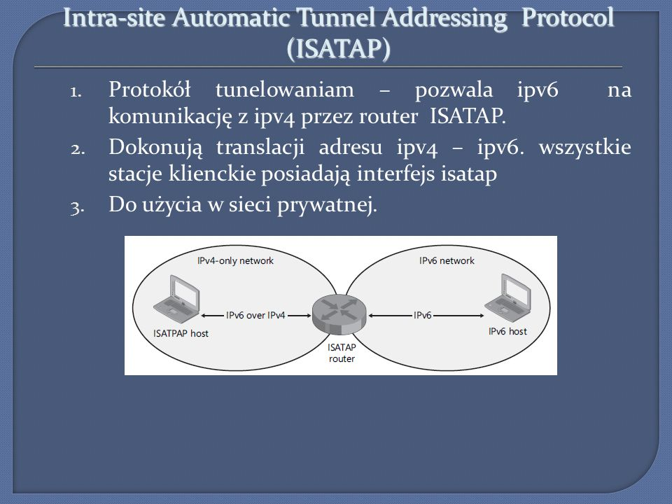 Intra-site Automatic Tunnel Addressing Protocol (ISATAP)