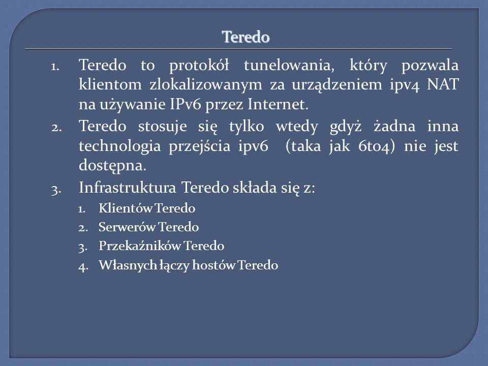 Infrastruktura Teredo składa się z: