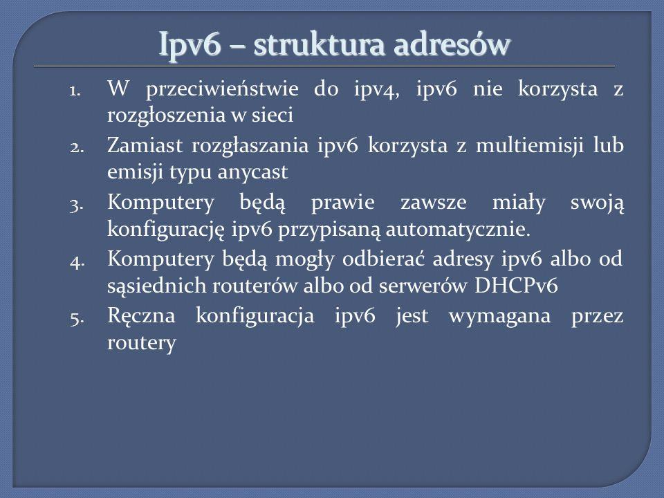 Ipv6 – struktura adresów