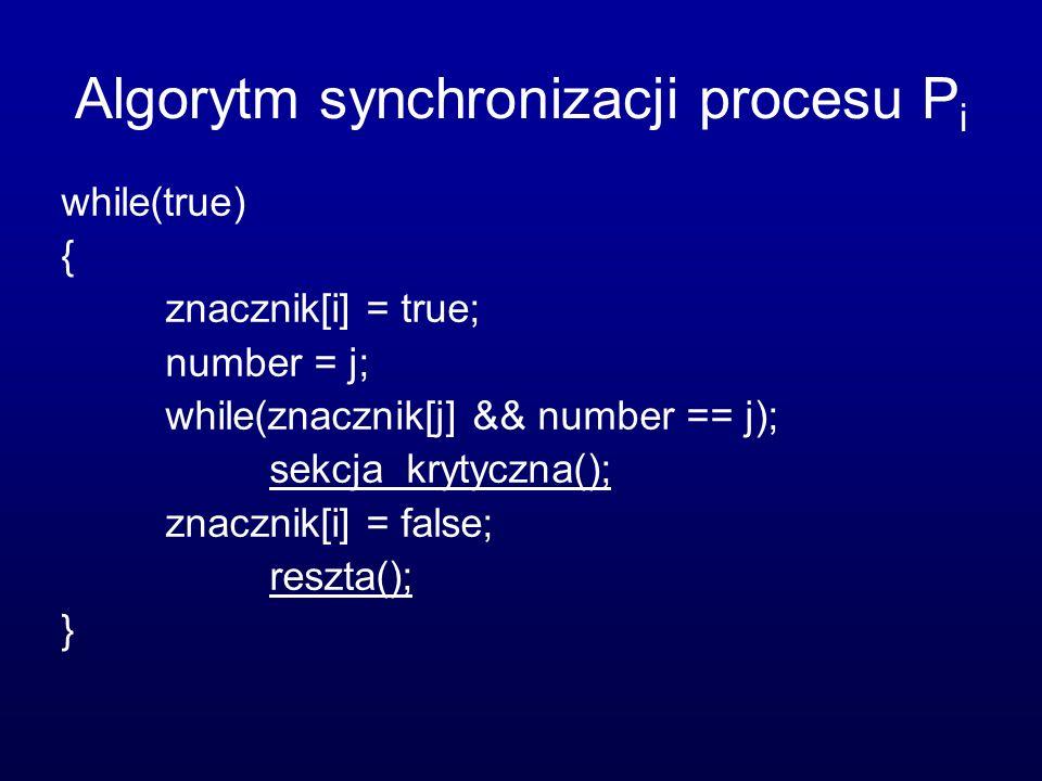 Algorytm synchronizacji procesu Pi