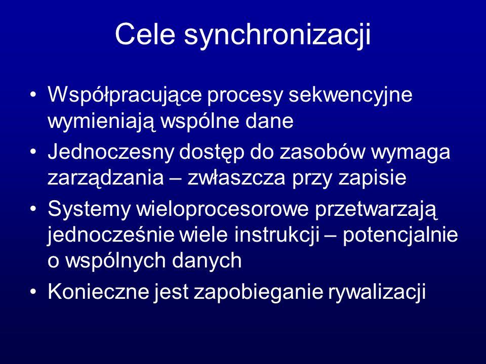 Cele synchronizacji Współpracujące procesy sekwencyjne wymieniają wspólne dane.