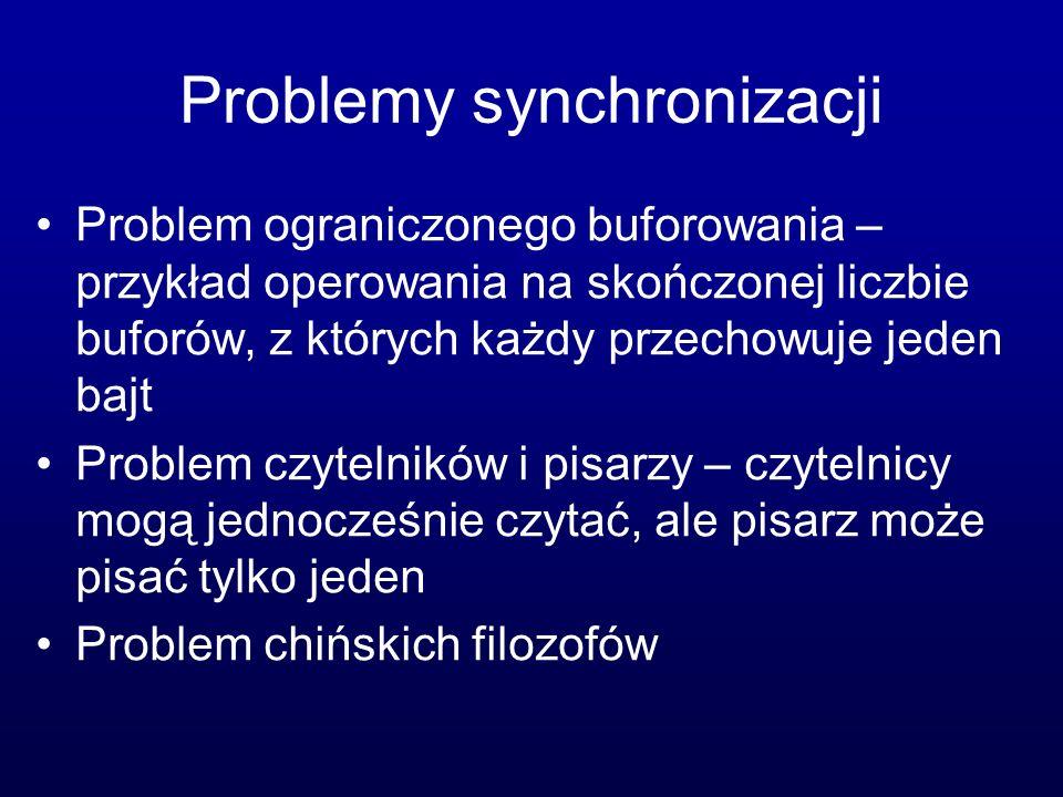 Problemy synchronizacji