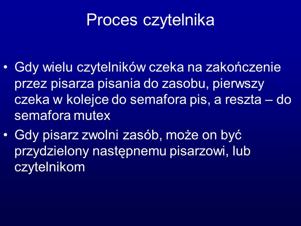 Proces czytelnika