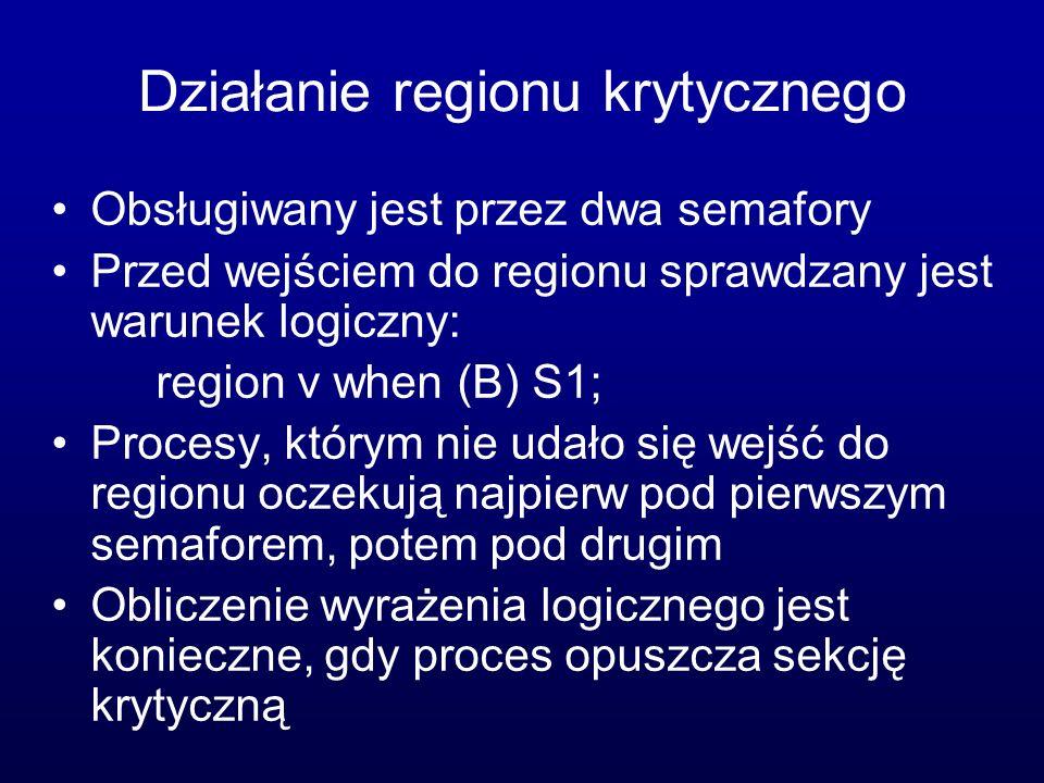 Działanie regionu krytycznego