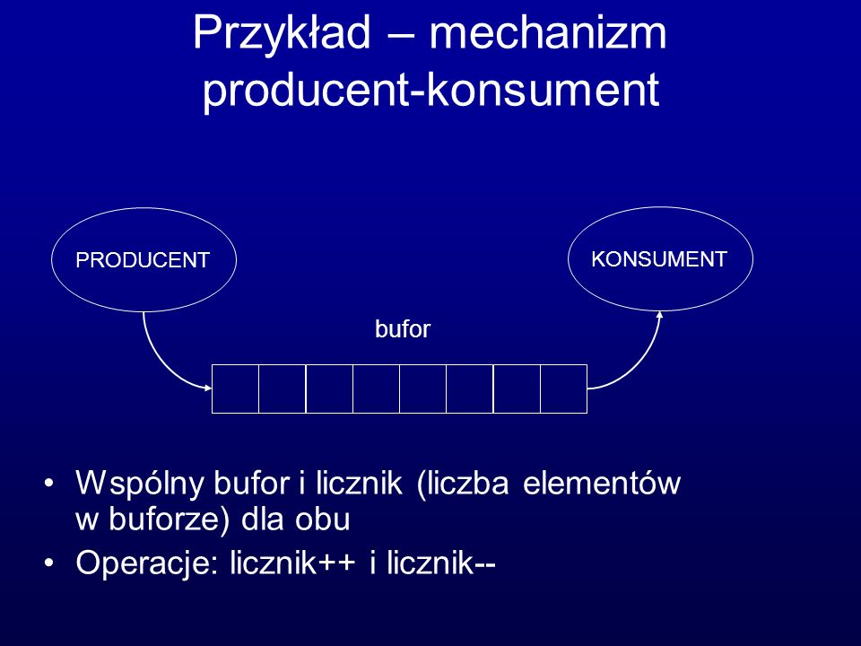 Przykład – mechanizm producent-konsument