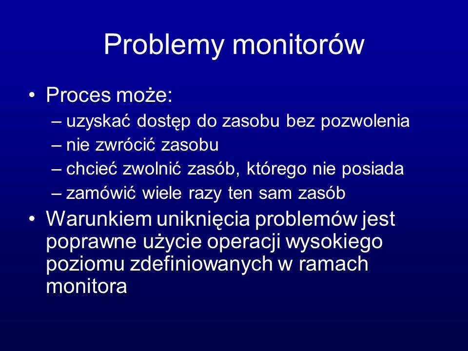 Problemy monitorów Proces może: