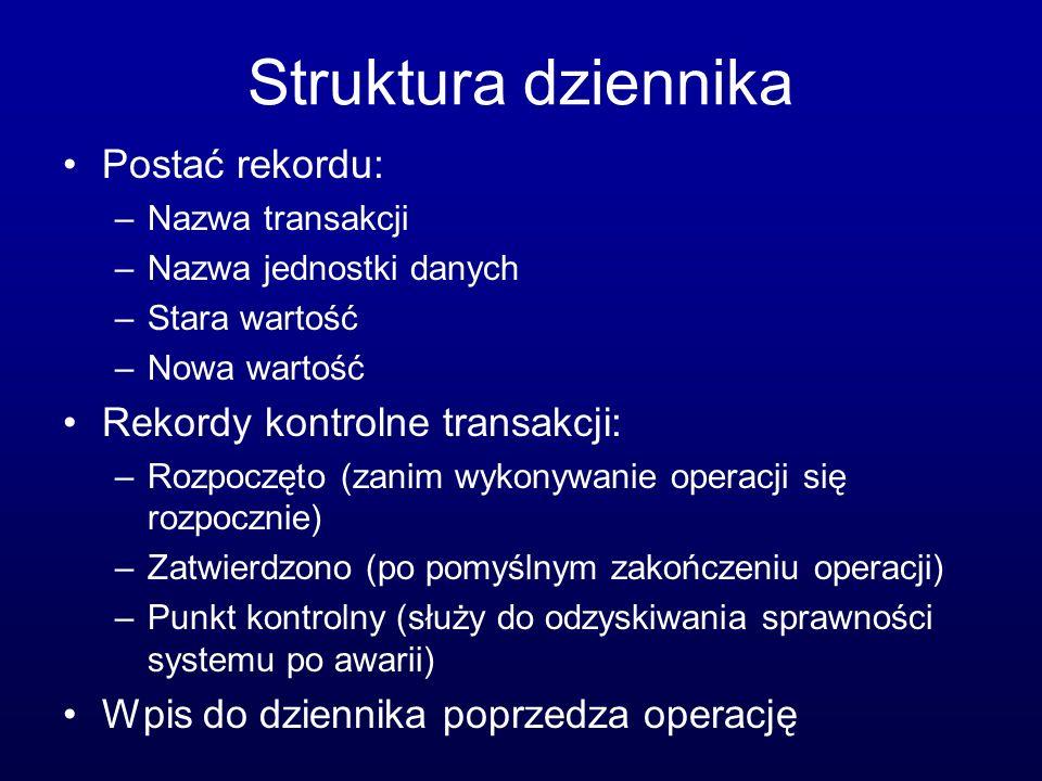 Struktura dziennika Postać rekordu: Rekordy kontrolne transakcji: