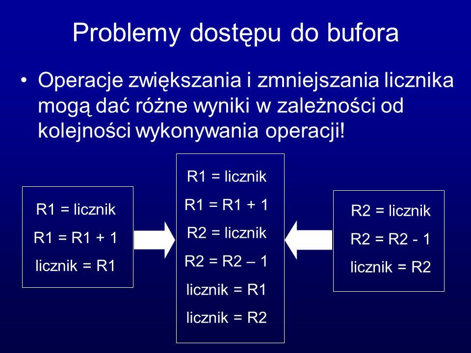 Problemy dostępu do bufora