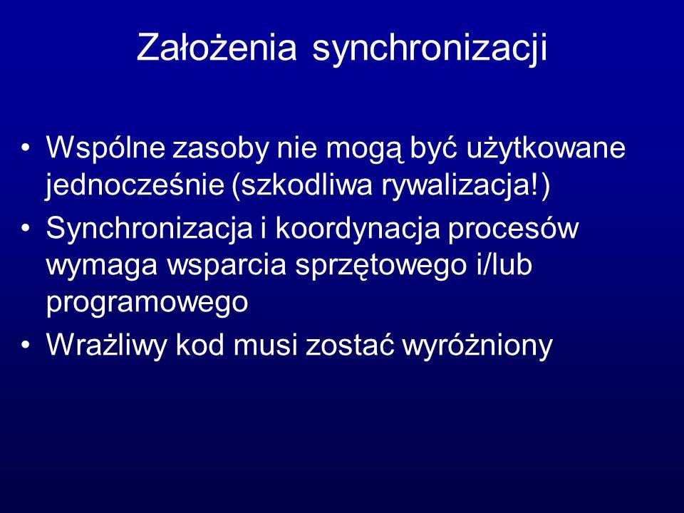 Założenia synchronizacji