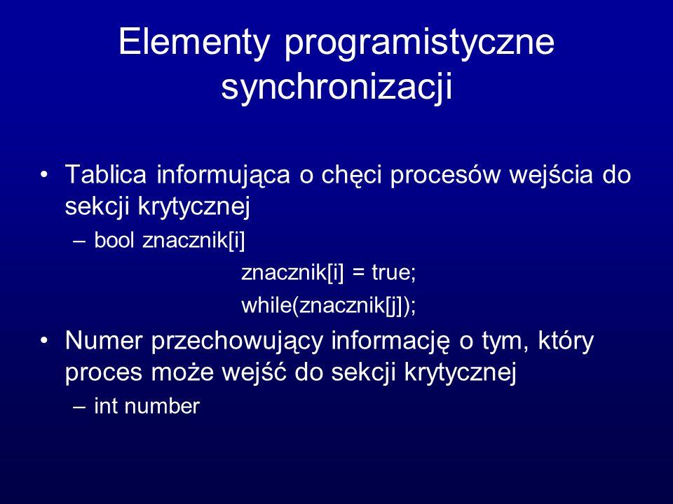 Elementy programistyczne synchronizacji