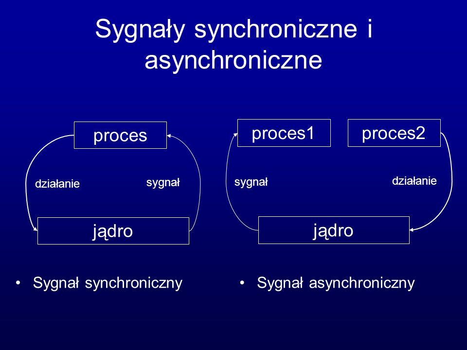 Sygnały synchroniczne i asynchroniczne