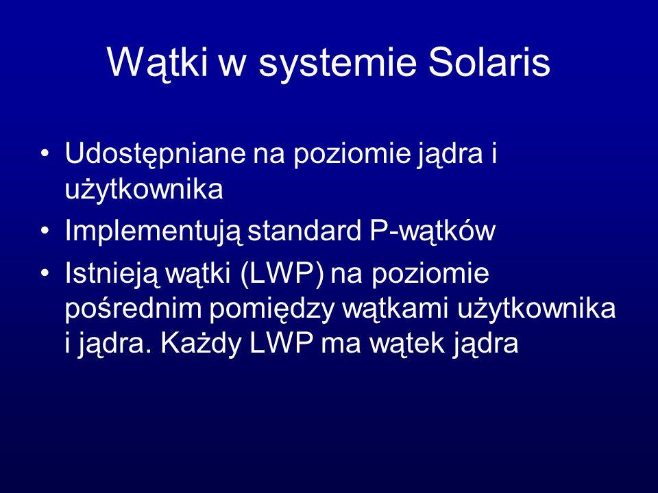 Wątki w systemie Solaris
