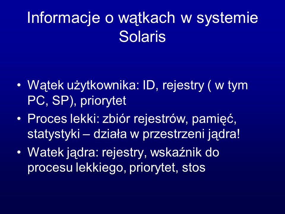 Informacje o wątkach w systemie Solaris