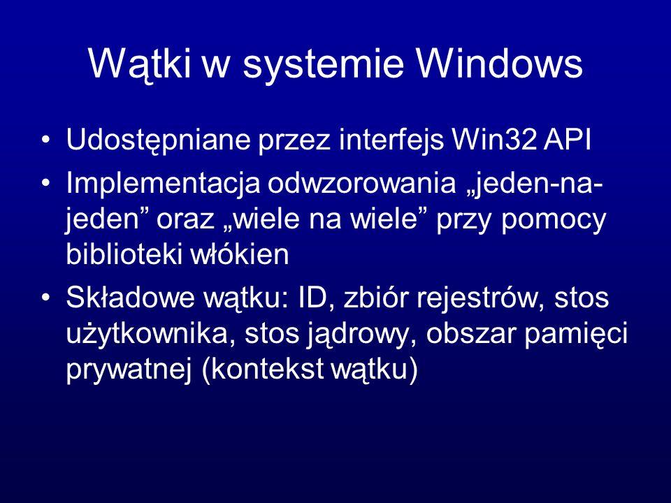 Wątki w systemie Windows