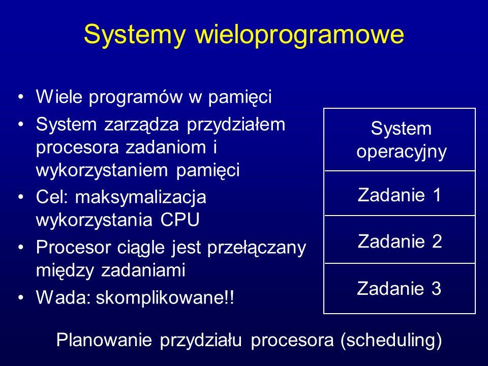 Systemy wieloprogramowe