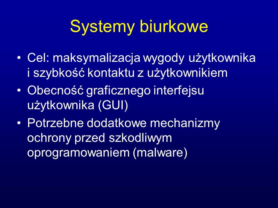 Systemy biurkowe Cel: maksymalizacja wygody użytkownika i szybkość kontaktu z użytkownikiem. Obecność graficznego interfejsu użytkownika (GUI)