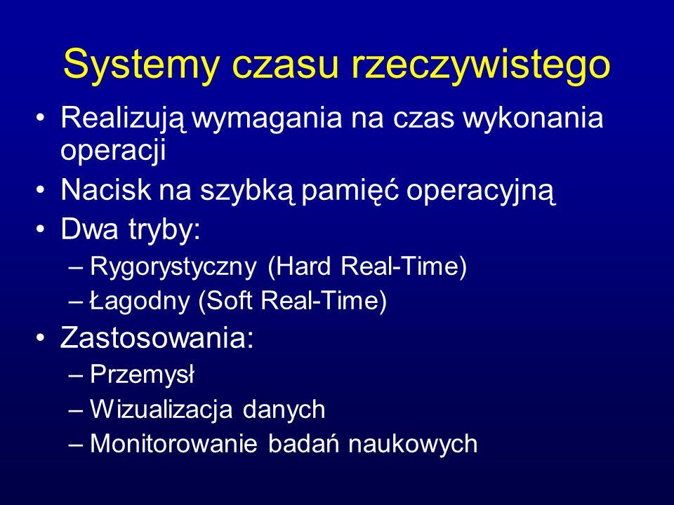 Systemy czasu rzeczywistego