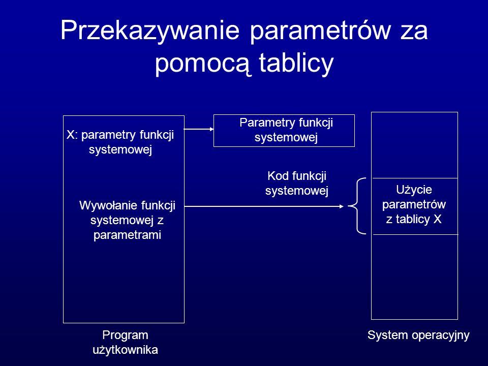 Przekazywanie parametrów za pomocą tablicy