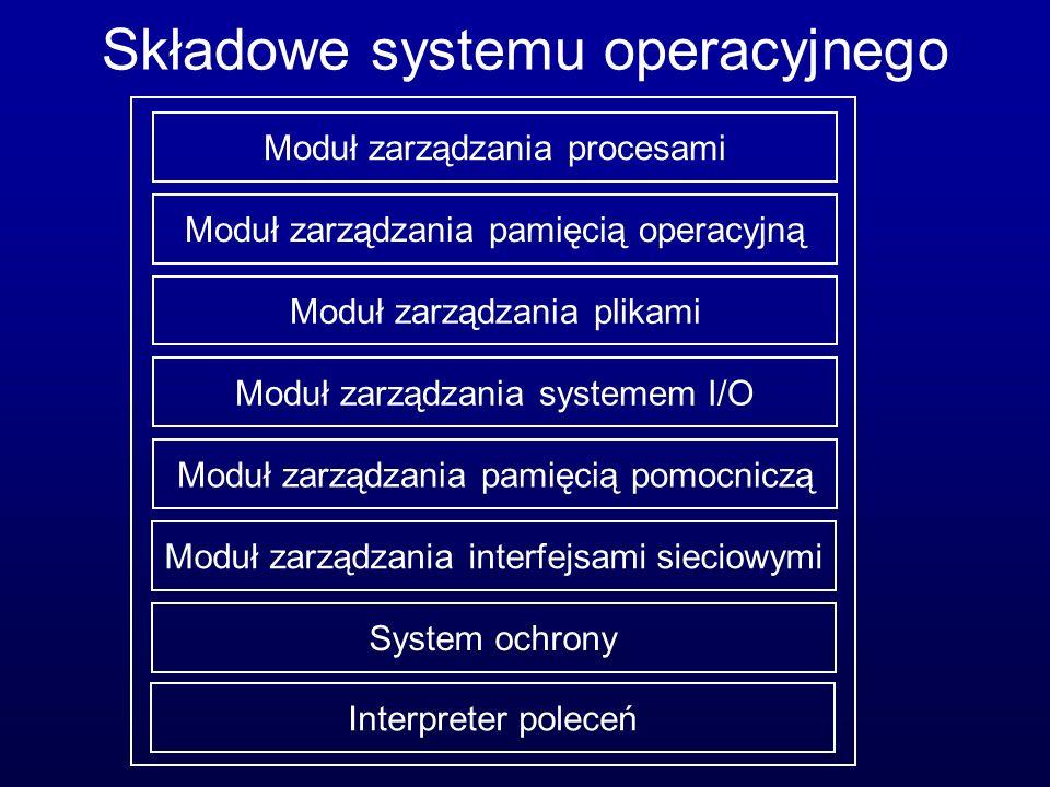 Składowe systemu operacyjnego
