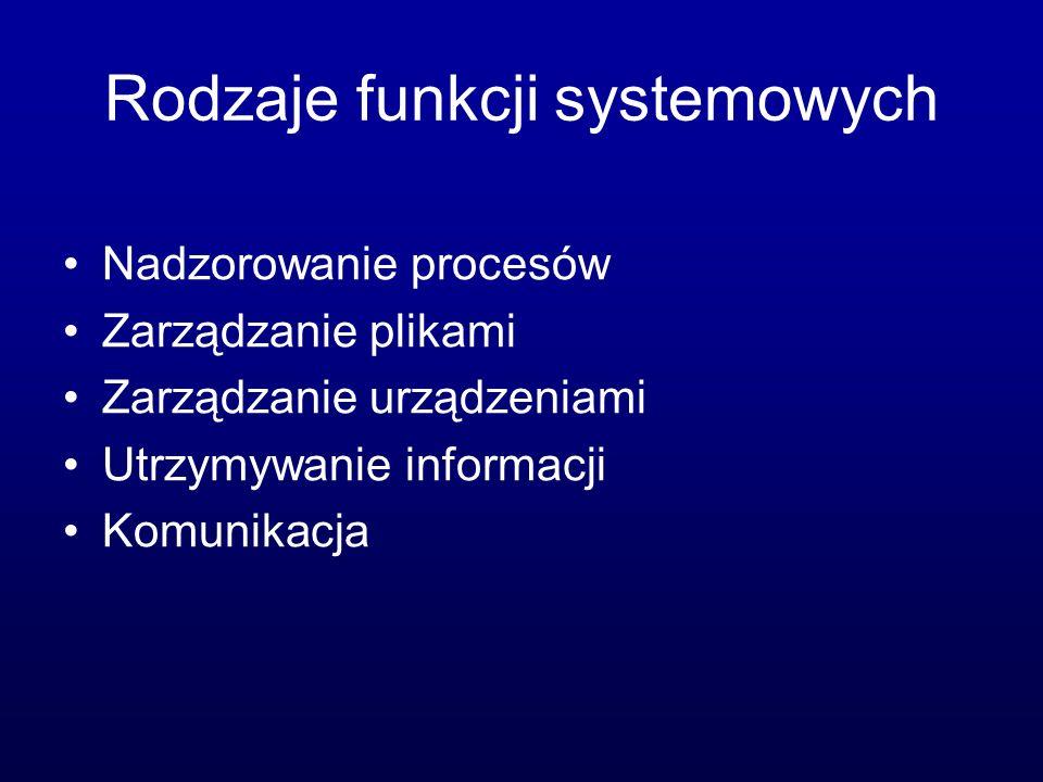 Rodzaje funkcji systemowych