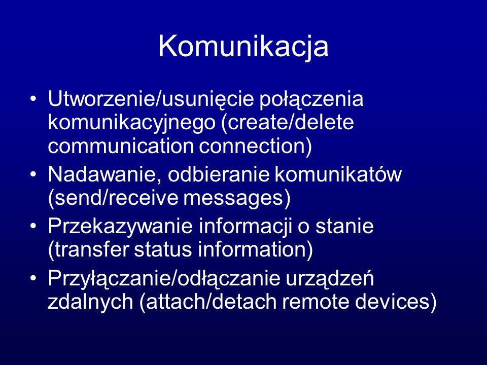 Komunikacja Utworzenie/usunięcie połączenia komunikacyjnego (create/delete communication connection)