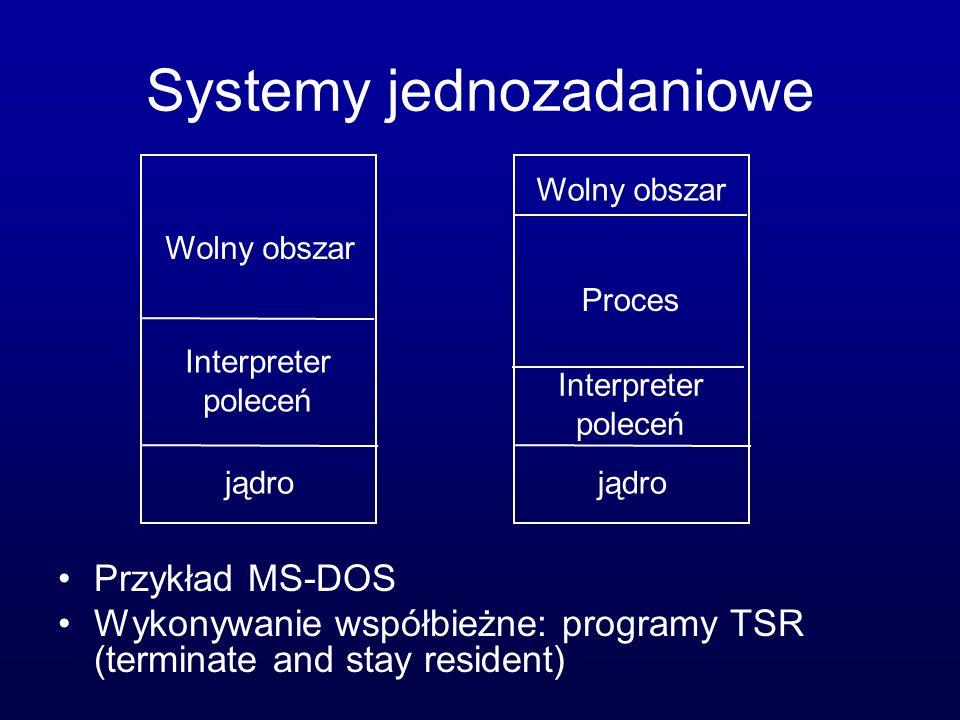 Systemy jednozadaniowe