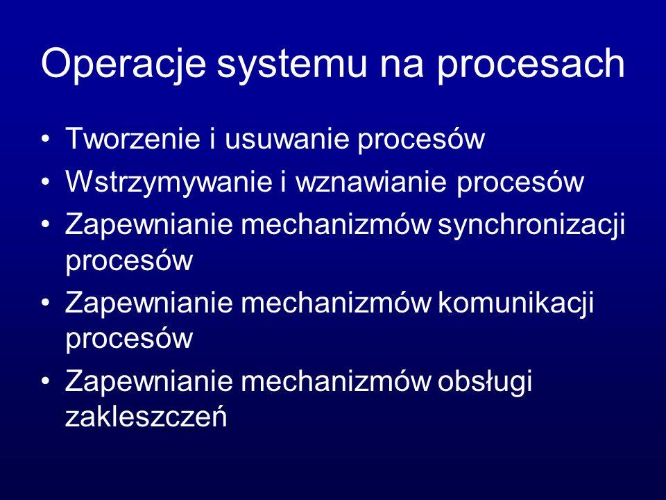 Operacje systemu na procesach