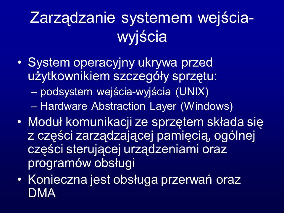 Zarządzanie systemem wejścia-wyjścia