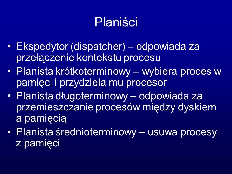 PlaniściEkspedytor (dispatcher) – odpowiada za przełączenie kontekstu procesu.
