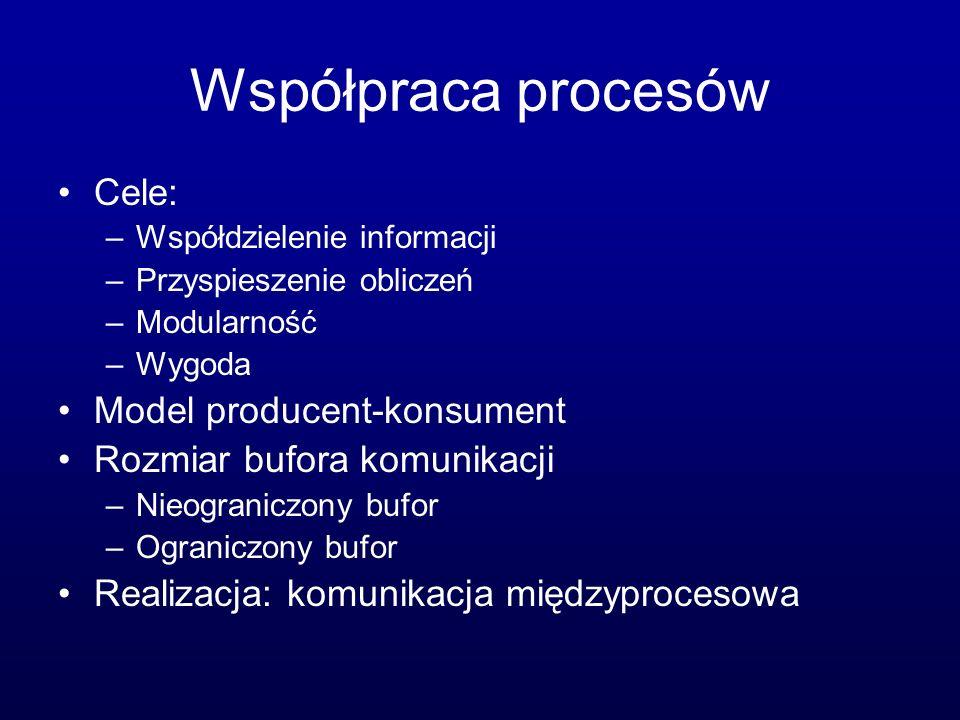 Współpraca procesów Cele: Model producent-konsument
