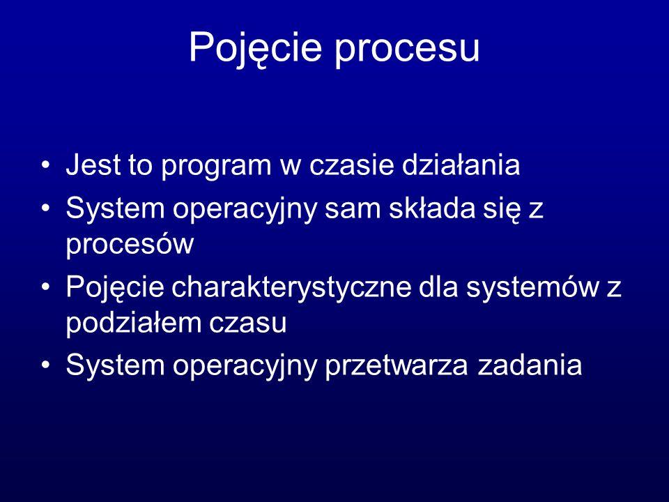 Pojęcie procesu Jest to program w czasie działania