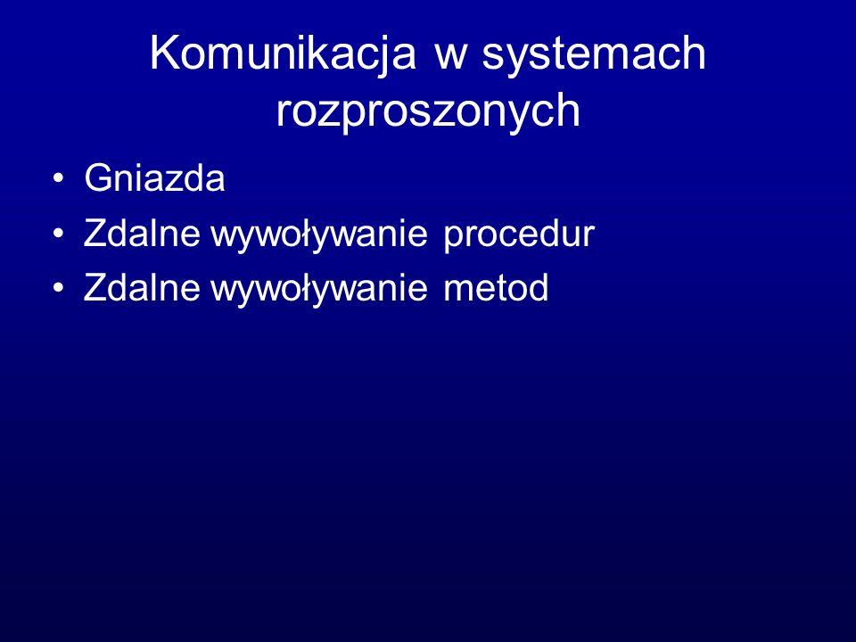 Komunikacja w systemach rozproszonych