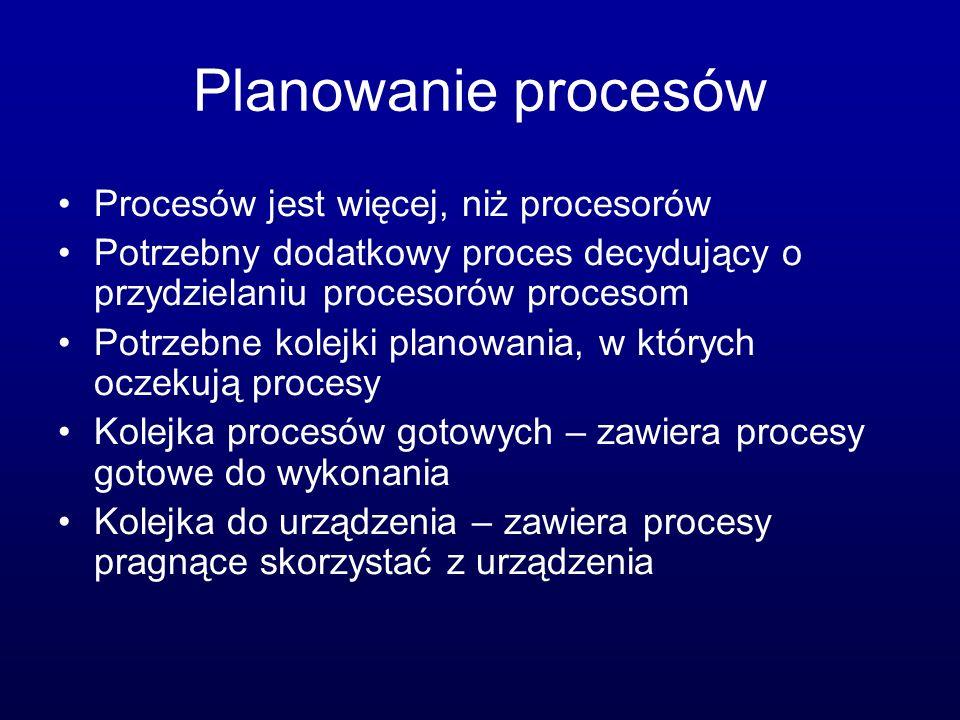 Planowanie procesów Procesów jest więcej, niż procesorów