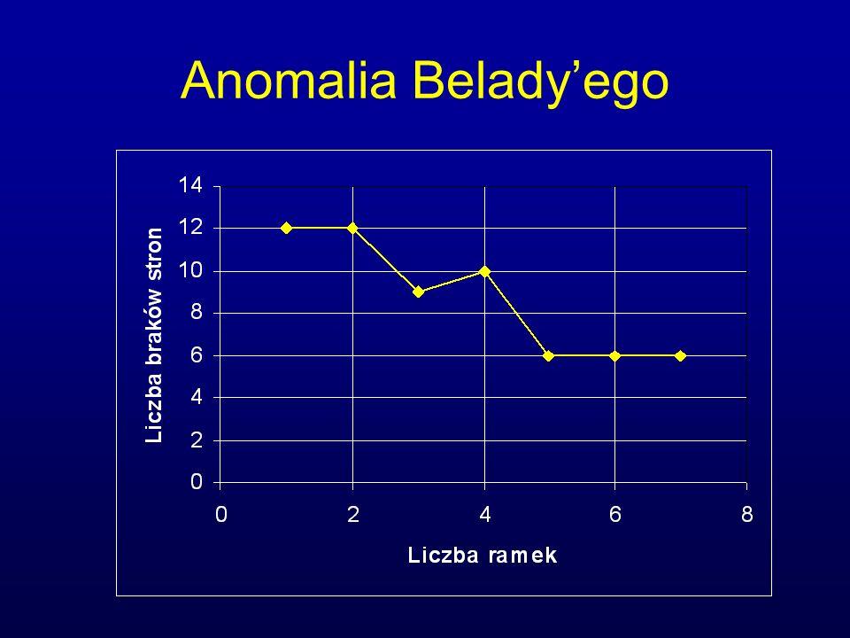 Anomalia Belady'ego